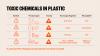 PHH-infographic-types-1-3-6-7